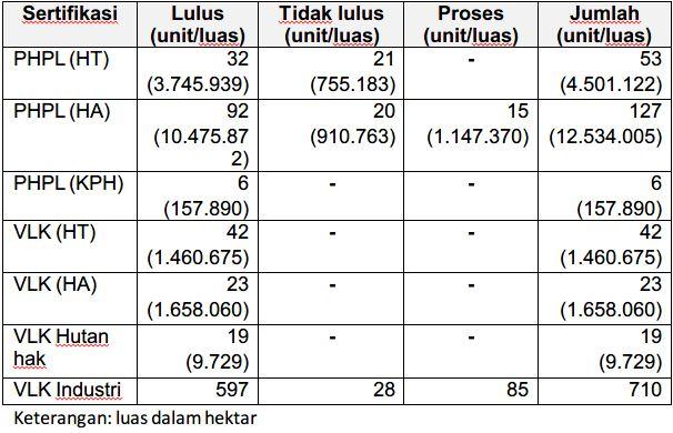 Tabel_Okt